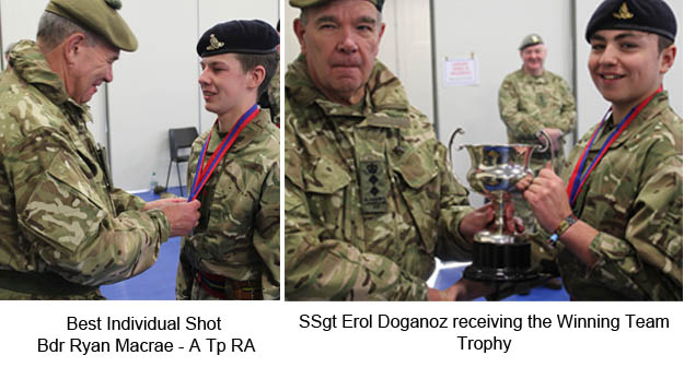 Air Rifle Presentations Composite